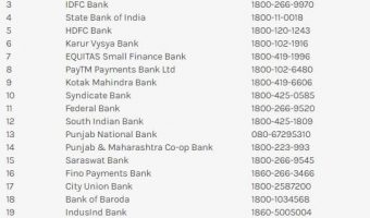 list of FasTag bank